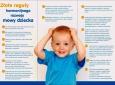 """Ulotka """"Złote reguły harmonijnego rozwoju mowy dziecka, str. wewn."""" (IV OKL 2009);"""
